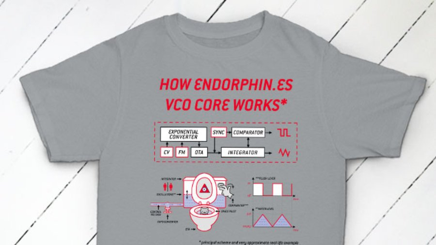 Endorphin.es VCO Core Sport Grey